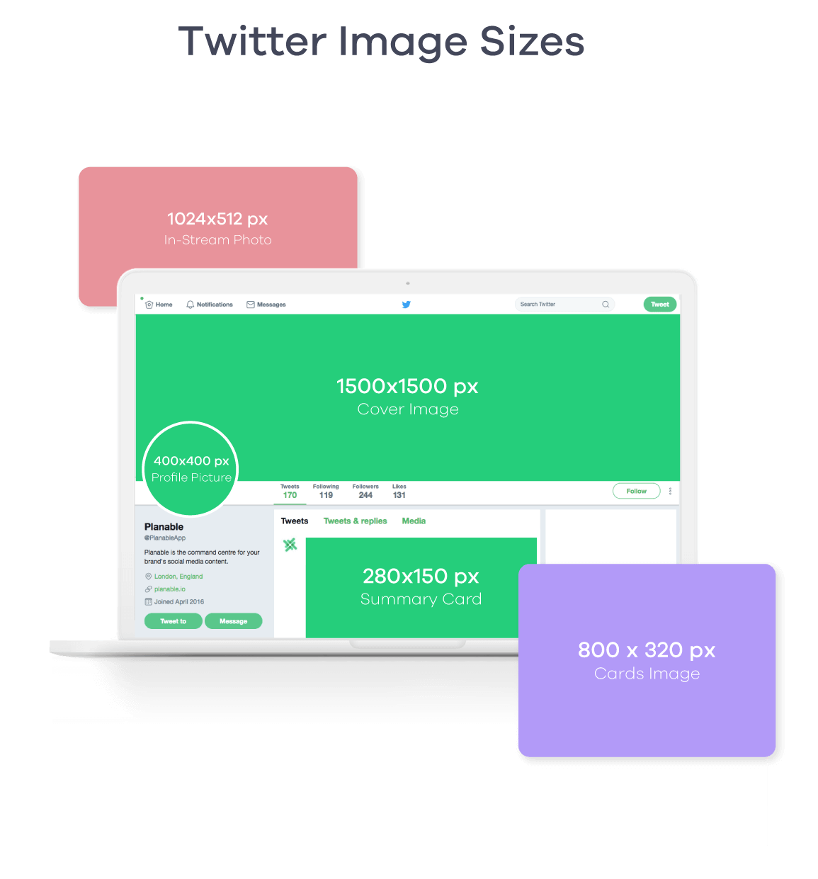 Your 2019 Guide to Social Media Images - Sizes, Tips and