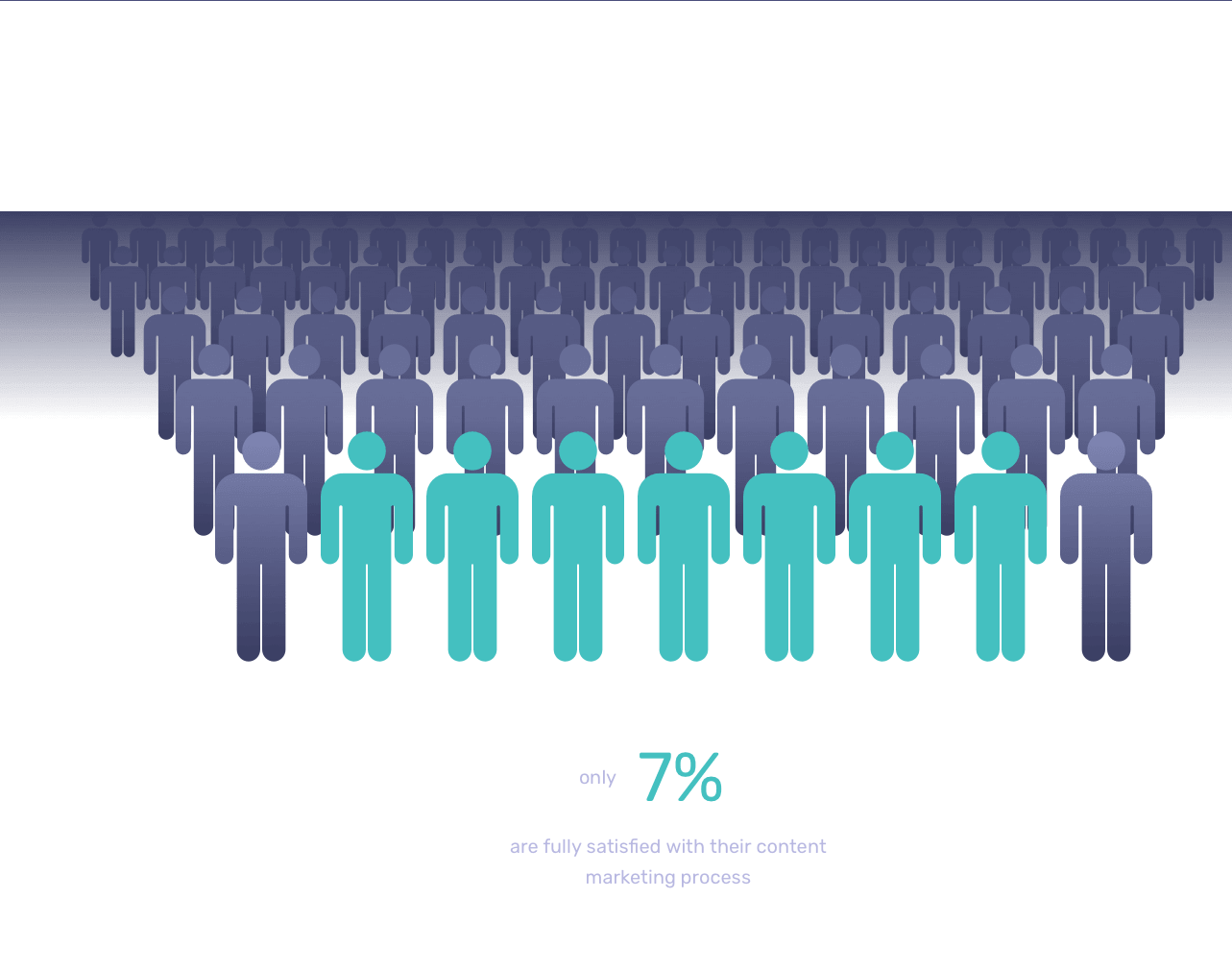 content marketing behind the scenes industry report