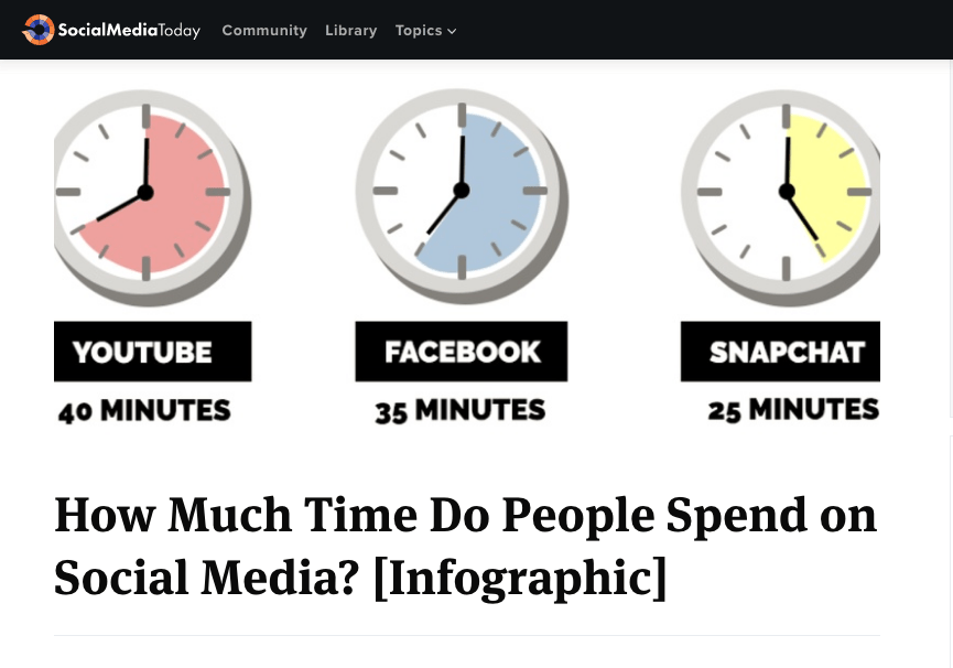 how much time do people spend on social media