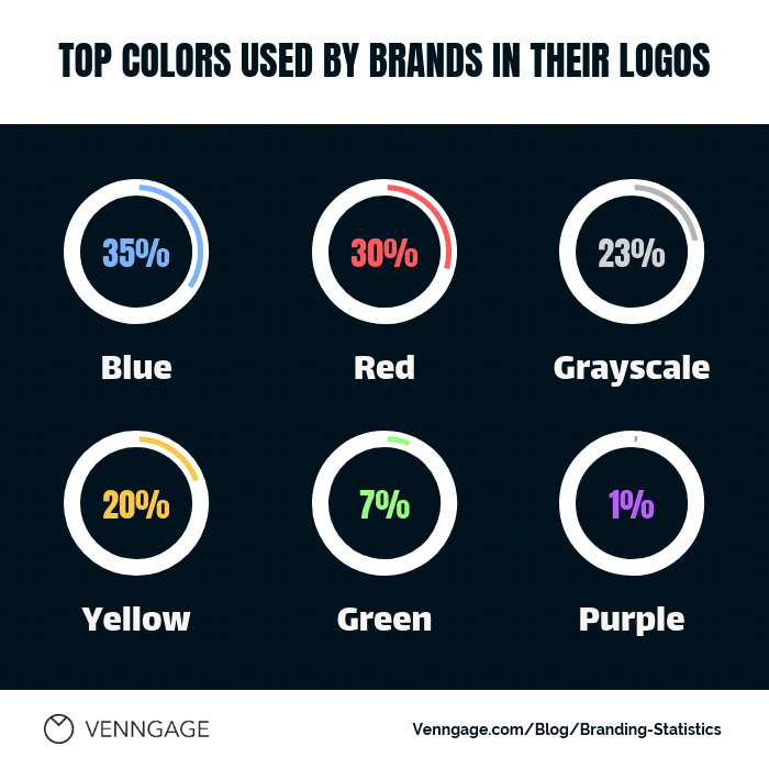 brand guide colors meaning