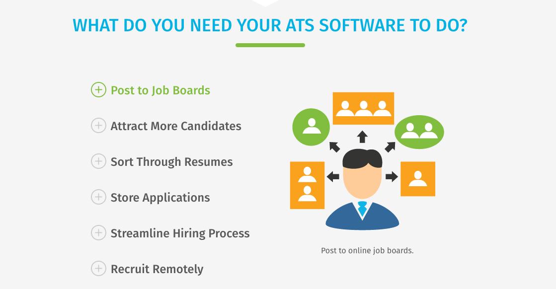 applicant tracking productivity tools
